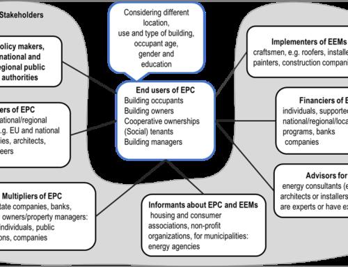 ePANACEA Stakeholder map